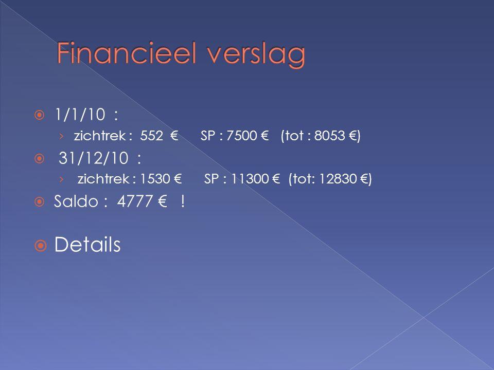  1/1/10 : › zichtrek : 552 € SP : 7500 € (tot : 8053 €)  31/12/10 : › zichtrek : 1530 € SP : 11300 € (tot: 12830 €)  Saldo : 4777 € !  Details