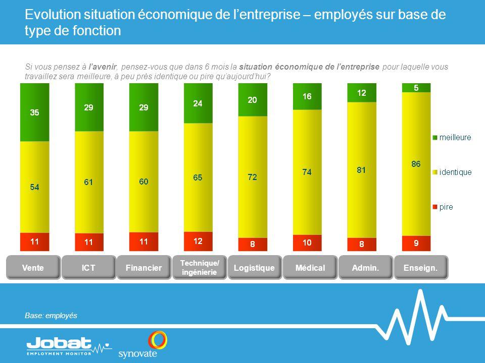 Evolution situation économique de l'entreprise – employés sur base de type de fonction Vente ICTLogistiqueFinancierAdmin.