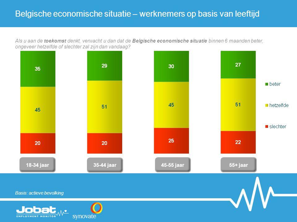 18-34 jaar 45-55 jaar 35-44 jaar 55+ jaar Als u aan de toekomst denkt, verwacht u dan dat de Belgische economische situatie binnen 6 maanden beter, ongeveer hetzelfde of slechter zal zijn dan vandaag.