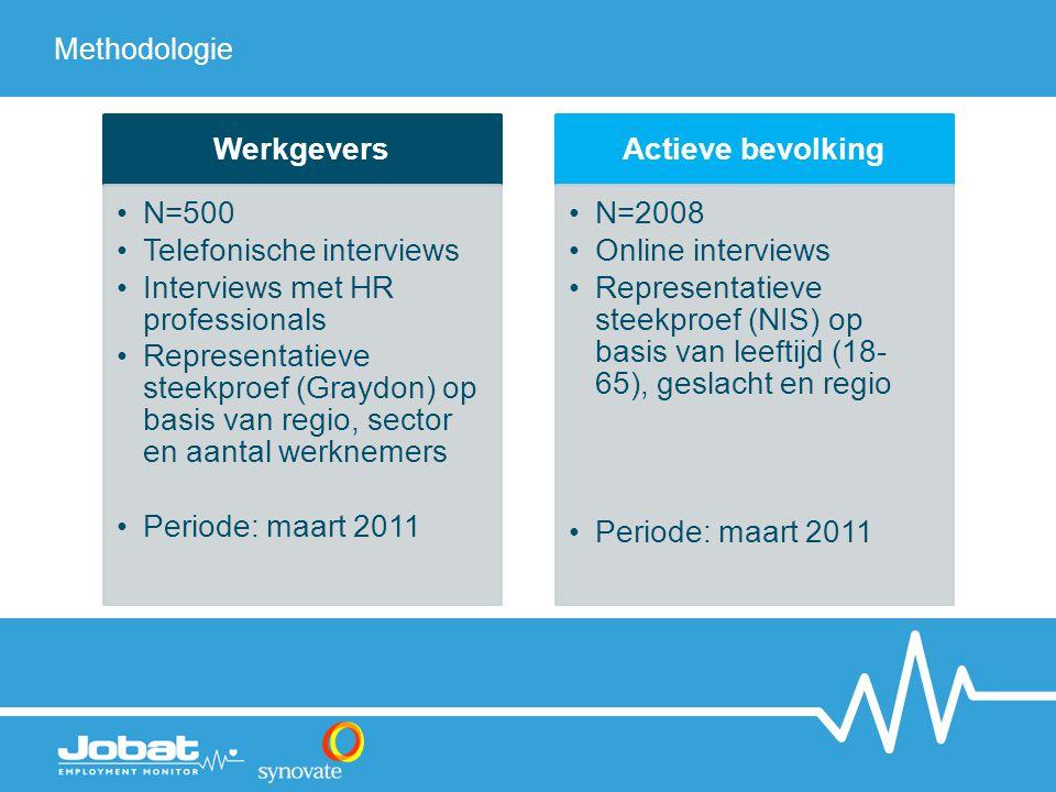 Methodologie Werkgevers •N=500 •Telefonische interviews •Interviews met HR professionals •Representatieve steekproef (Graydon) op basis van regio, sec