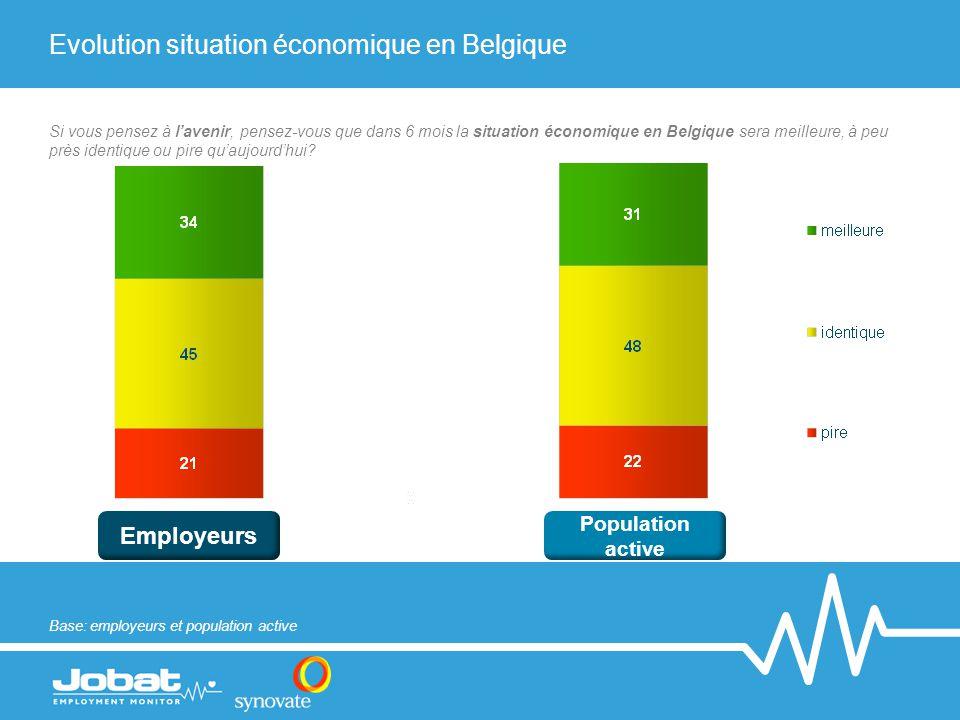 Evolution situation économique en Belgique Si vous pensez à l'avenir, pensez-vous que dans 6 mois la situation économique en Belgique sera meilleure, à peu près identique ou pire qu'aujourd'hui.