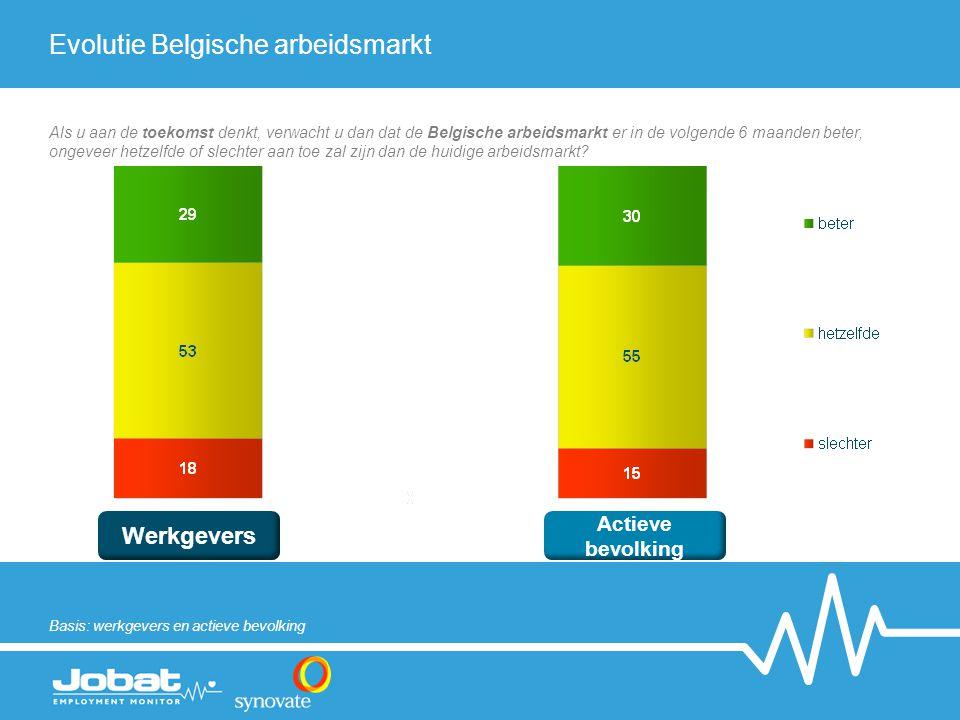 Als u aan de toekomst denkt, verwacht u dan dat de Belgische arbeidsmarkt er in de volgende 6 maanden beter, ongeveer hetzelfde of slechter aan toe za