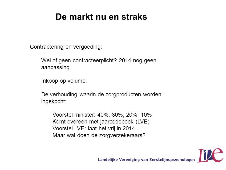 De markt nu en straks Contractering en vergoeding: Wel of geen contracteerplicht? 2014 nog geen aanpassing. Inkoop op volume. De verhouding waarin de