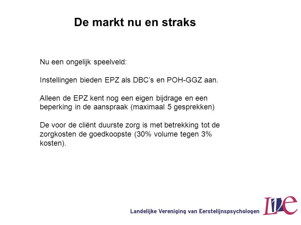 De markt nu en straks Nu een ongelijk speelveld: Instellingen bieden EPZ als DBC's en POH-GGZ aan. Alleen de EPZ kent nog een eigen bijdrage en een be