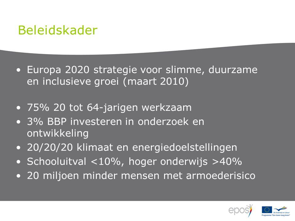 Beleidskader •Europa 2020 strategie voor slimme, duurzame en inclusieve groei (maart 2010) •75% 20 tot 64-jarigen werkzaam •3% BBP investeren in onderzoek en ontwikkeling •20/20/20 klimaat en energiedoelstellingen •Schooluitval 40% •20 miljoen minder mensen met armoederisico