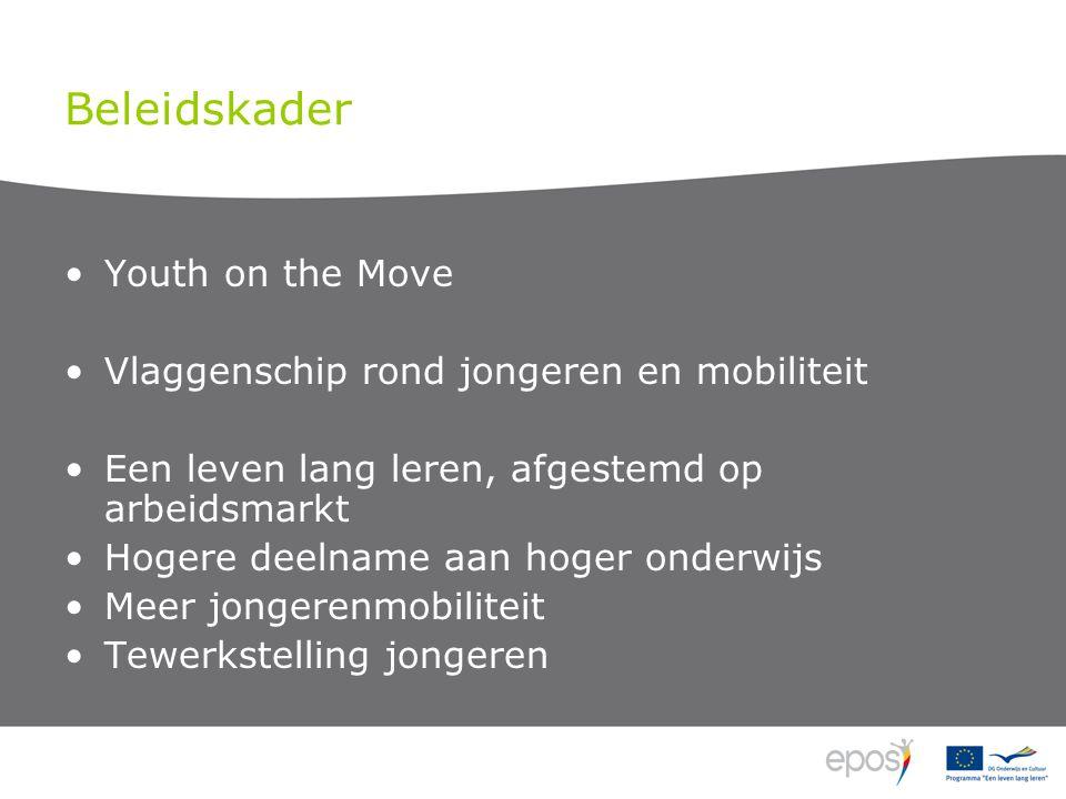 Beleidskader •Youth on the Move •Vlaggenschip rond jongeren en mobiliteit •Een leven lang leren, afgestemd op arbeidsmarkt •Hogere deelname aan hoger onderwijs •Meer jongerenmobiliteit •Tewerkstelling jongeren