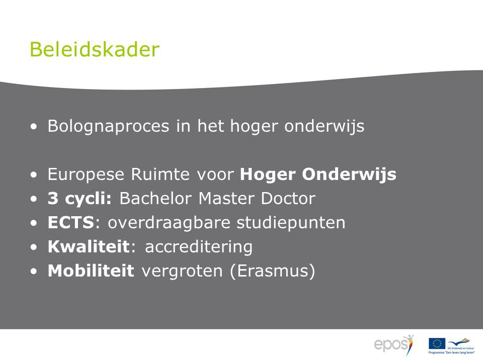 Beleidskader •Bolognaproces in het hoger onderwijs •Europese Ruimte voor Hoger Onderwijs •3 cycli: Bachelor Master Doctor •ECTS: overdraagbare studiepunten •Kwaliteit: accreditering •Mobiliteit vergroten (Erasmus)