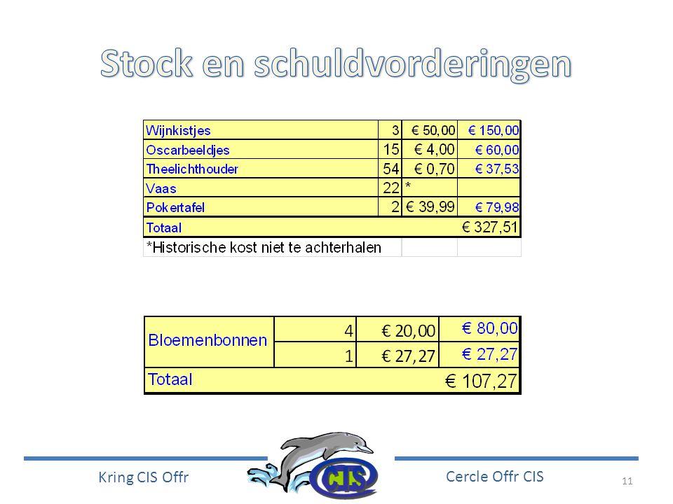 11 Kring CIS Offr Cercle Offr CIS