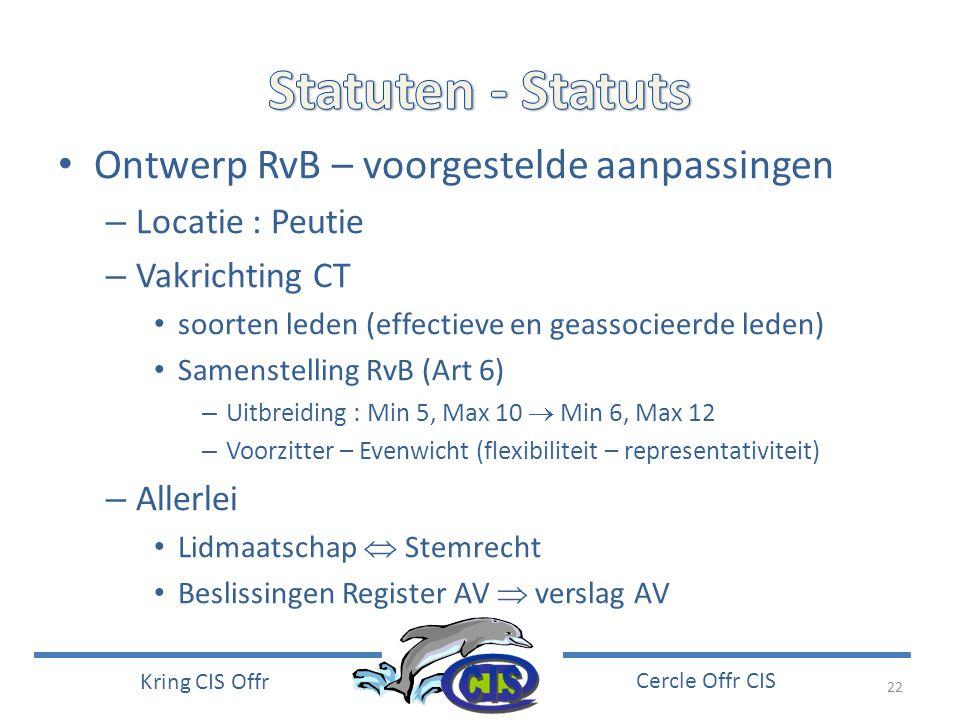 22 Kring CIS Offr Cercle Offr CIS • Ontwerp RvB – voorgestelde aanpassingen – Locatie : Peutie – Vakrichting CT • soorten leden (effectieve en geassoc