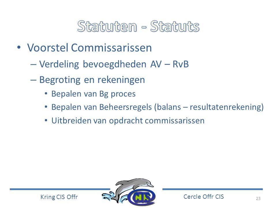 23 Kring CIS Offr Cercle Offr CIS • Voorstel Commissarissen – Verdeling bevoegdheden AV – RvB – Begroting en rekeningen • Bepalen van Bg proces • Bepa