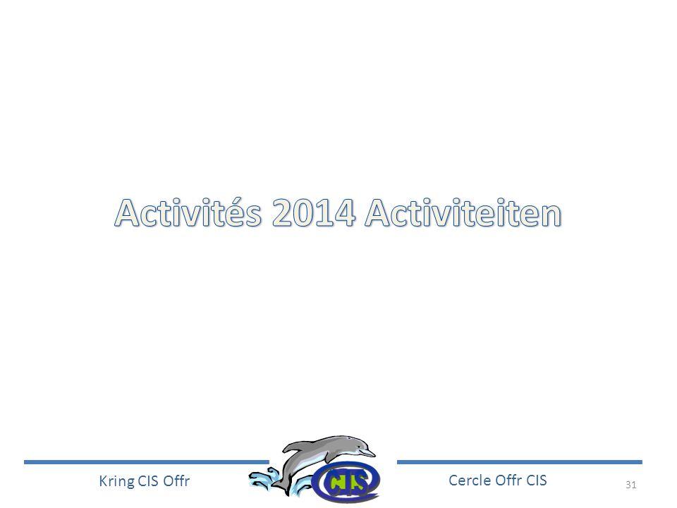 31 Kring CIS Offr Cercle Offr CIS