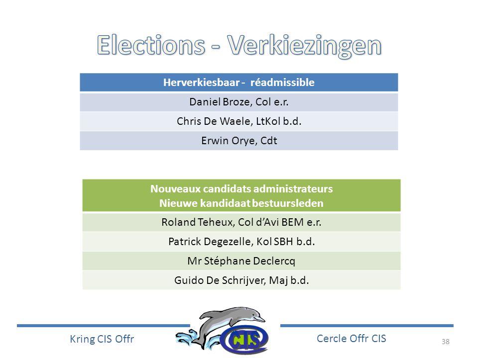 38 Kring CIS Offr Cercle Offr CIS Herverkiesbaar - réadmissible Daniel Broze, Col e.r. Chris De Waele, LtKol b.d. Erwin Orye, Cdt Nouveaux candidats a