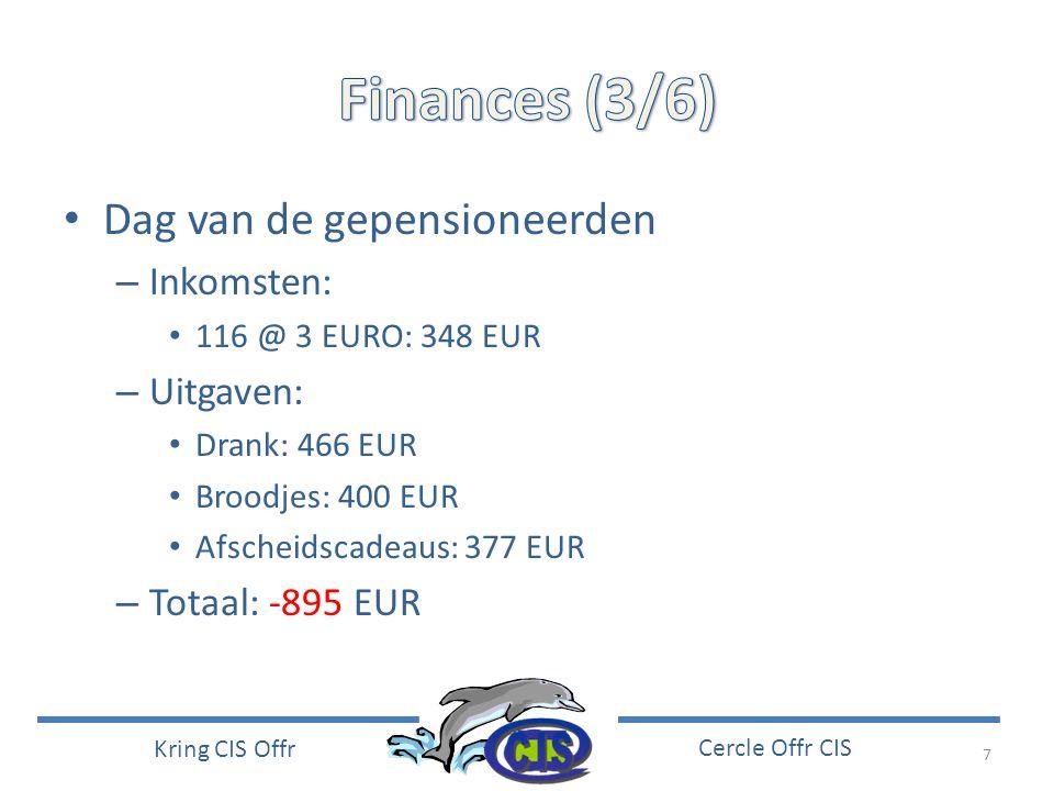 8 Kring CIS Offr Cercle Offr CIS • Galabal – Inkomsten: • Inschrijvingen: 5430 EUR – 101 @ 25 EUR = 2525 EUR – 83 @ 35 EUR = 2905 EUR • Drank: 1837 EUR – Uitgaven: • Inkleding: 219 EUR • Drank: 1352 EUR • Maaltijd: 5076 EUR • Band: 1000 EUR • DJ: 300 EUR – Totaal: -680 EUR