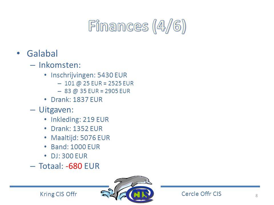 8 Kring CIS Offr Cercle Offr CIS • Galabal – Inkomsten: • Inschrijvingen: 5430 EUR – 101 @ 25 EUR = 2525 EUR – 83 @ 35 EUR = 2905 EUR • Drank: 1837 EU