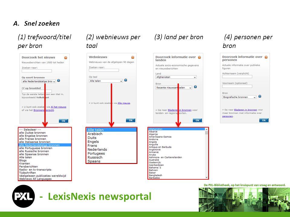 - LexisNexis newsportal A.Snel zoeken (1) trefwoord/titel per bron (2) webnieuws per taal (3) land per bron (4) personen per bron
