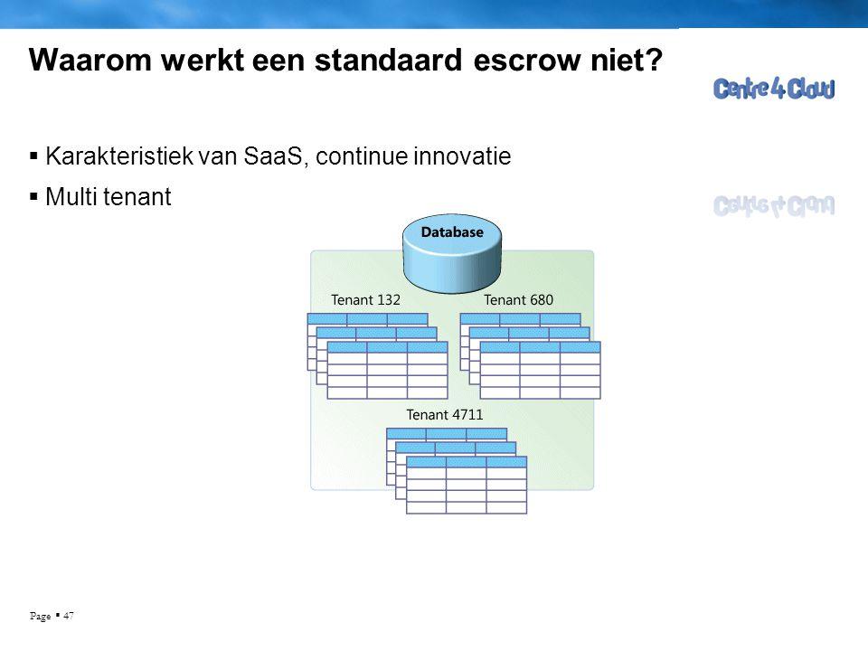 Page  47 Waarom werkt een standaard escrow niet?  Karakteristiek van SaaS, continue innovatie  Multi tenant www.12Innovate.nl
