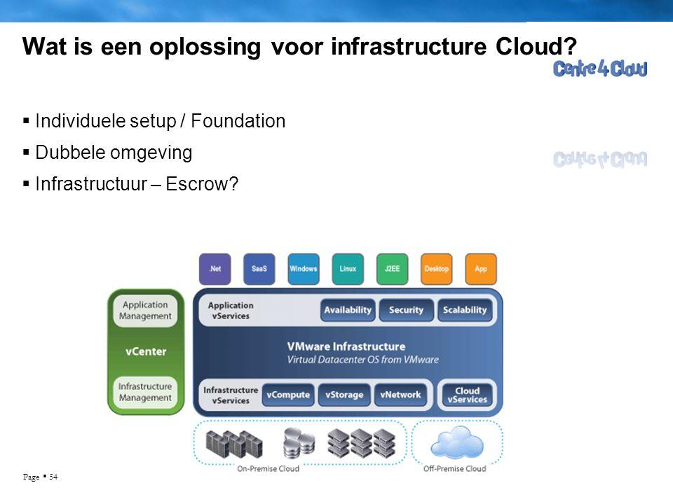 Page  54 Wat is een oplossing voor infrastructure Cloud?  Individuele setup / Foundation  Dubbele omgeving  Infrastructuur – Escrow?