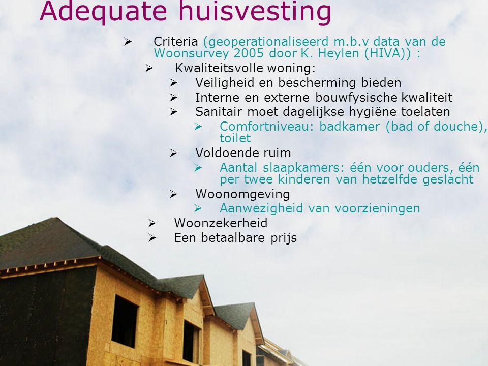 www.khk.be http://webhost.ua.ac.be/csb http://onderzoek.khk.be/domein _SociaalEconomischBeleid/ Adequate huisvesting  Criteria (geoperationaliseerd m.b.v data van de Woonsurvey 2005 door K.