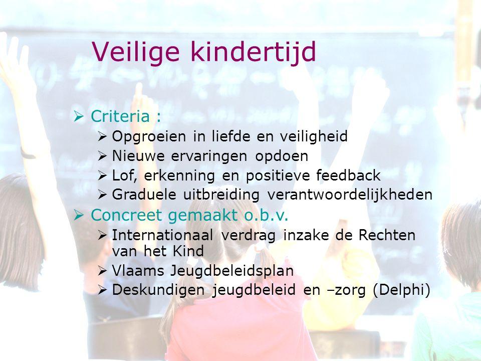 www.khk.be http://webhost.ua.ac.be/csb http://onderzoek.khk.be/domein _SociaalEconomischBeleid/ Veilige kindertijd  Criteria :  Opgroeien in liefde en veiligheid  Nieuwe ervaringen opdoen  Lof, erkenning en positieve feedback  Graduele uitbreiding verantwoordelijkheden  Concreet gemaakt o.b.v.