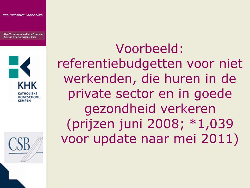 www.khk.be http://webhost.ua.ac.be/csb http://onderzoek.khk.be/domein _SociaalEconomischBeleid/ Voorbeeld: referentiebudgetten voor niet werkenden, die huren in de private sector en in goede gezondheid verkeren (prijzen juni 2008; *1,039 voor update naar mei 2011)