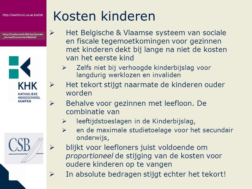 www.khk.be http://webhost.ua.ac.be/csb http://onderzoek.khk.be/domein _SociaalEconomischBeleid/ Kosten kinderen  Het Belgische & Vlaamse systeem van sociale en fiscale tegemoetkomingen voor gezinnen met kinderen dekt bij lange na niet de kosten van het eerste kind  Zelfs niet bij verhoogde kinderbijslag voor langdurig werklozen en invaliden  Het tekort stijgt naarmate de kinderen ouder worden  Behalve voor gezinnen met leefloon.