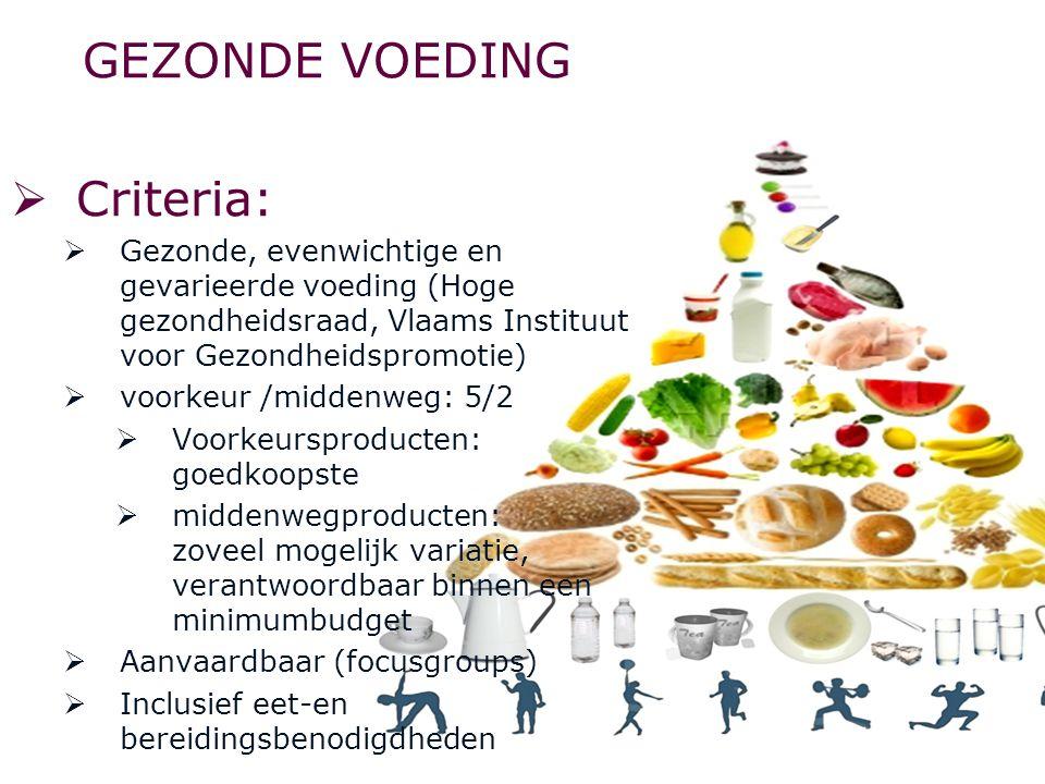 GEZONDE VOEDING  Criteria:  Gezonde, evenwichtige en gevarieerde voeding (Hoge gezondheidsraad, Vlaams Instituut voor Gezondheidspromotie)  voorkeur /middenweg: 5/2  Voorkeursproducten: goedkoopste  middenwegproducten: zoveel mogelijk variatie, verantwoordbaar binnen een minimumbudget  Aanvaardbaar (focusgroups)  Inclusief eet-en bereidingsbenodigdheden