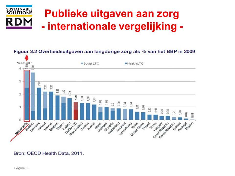 Publieke uitgaven aan zorg - internationale vergelijking - Pagina 13