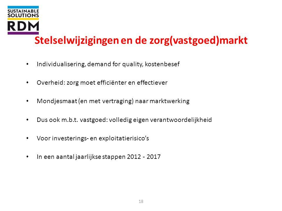 18 Stelselwijzigingen en de zorg(vastgoed)markt • Individualisering, demand for quality, kostenbesef • Overheid: zorg moet efficiënter en effectiever