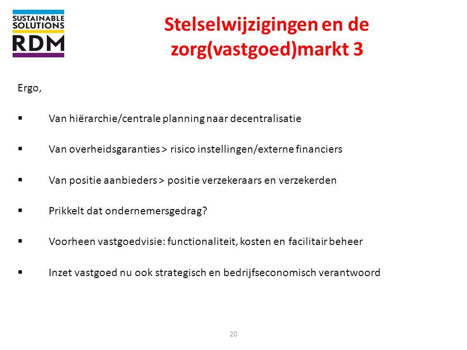 20 Stelselwijzigingen en de zorg(vastgoed)markt 3 Ergo,  Van hiërarchie/centrale planning naar decentralisatie  Van overheidsgaranties > risico inst