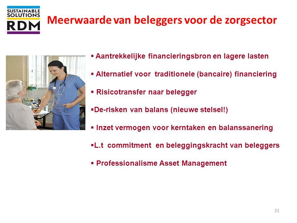 Meerwaarde van beleggers voor de zorgsector 31  Aantrekkelijke financieringsbron en lagere lasten  Alternatief voor traditionele (bancaire) financie