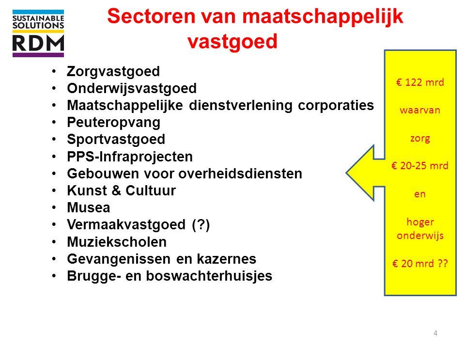 Sectoren van maatschappelijk vastgoed • Zorgvastgoed • Onderwijsvastgoed • Maatschappelijke dienstverlening corporaties • Peuteropvang • Sportvastgoed