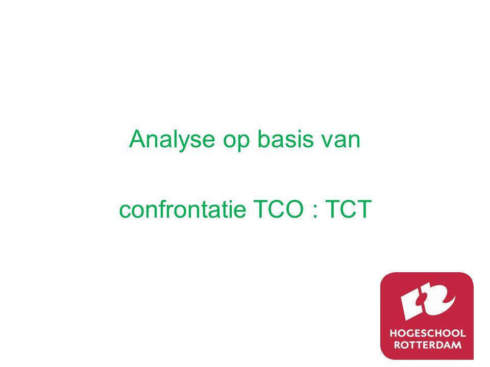 Analyse op basis van confrontatie TCO : TCT 42