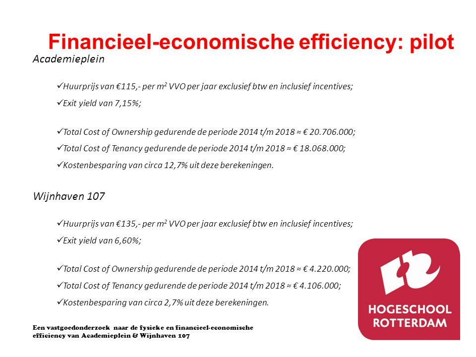 Een vastgoedonderzoek naar de fysieke en financieel-economische efficiency van Academieplein & Wijnhaven 107 Financieel-economische efficiency: pilot