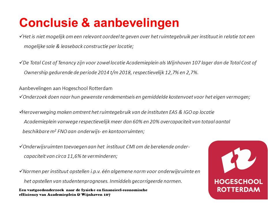 Een vastgoedonderzoek naar de fysieke en financieel-economische efficiency van Academieplein & Wijnhaven 107 Conclusie & aanbevelingen  Het is niet m