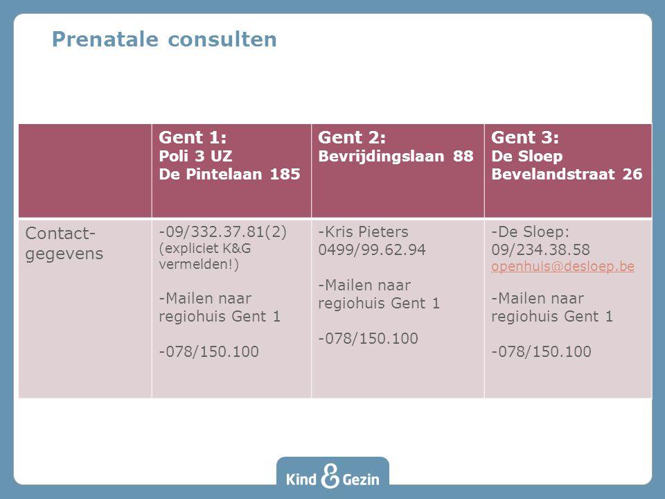 Prenatale consulten Gent 1: Poli 3 UZ De Pintelaan 185 Gent 2: Bevrijdingslaan 88 Gent 3: De Sloep Bevelandstraat 26 Contact- gegevens -09/332.37.81(2) (expliciet K&G vermelden!) -Mailen naar regiohuis Gent 1 -078/150.100 -Kris Pieters 0499/99.62.94 -Mailen naar regiohuis Gent 1 -078/150.100 -De Sloep: 09/234.38.58 openhuis@desloep.be -Mailen naar regiohuis Gent 1 -078/150.100