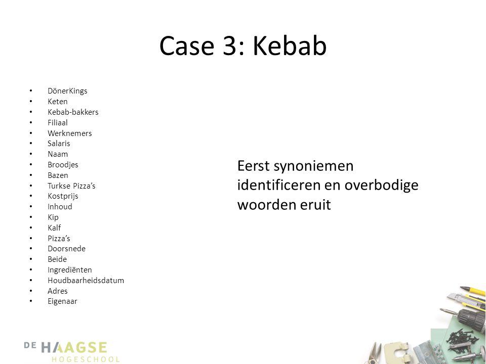 Case 3: Kebab • DönerKings • Keten • Kebab-bakkers • Filiaal • Werknemers • Salaris • Naam • Broodjes • Bazen • Turkse Pizza's • Kostprijs • Inhoud • Kip • Kalf • Pizza's • Doorsnede • Beide • Ingrediënten • Houdbaarheidsdatum • Adres • Eigenaar Eerst synoniemen identificeren en overbodige woorden eruit