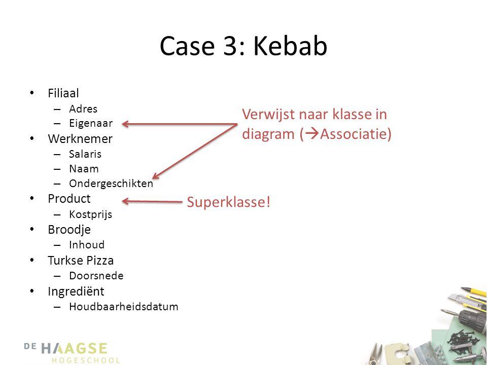 Case 3: Kebab • Filiaal – Adres – Eigenaar • Werknemer – Salaris – Naam – Ondergeschikten • Product – Kostprijs • Broodje – Inhoud • Turkse Pizza – Doorsnede • Ingrediënt – Houdbaarheidsdatum Superklasse.