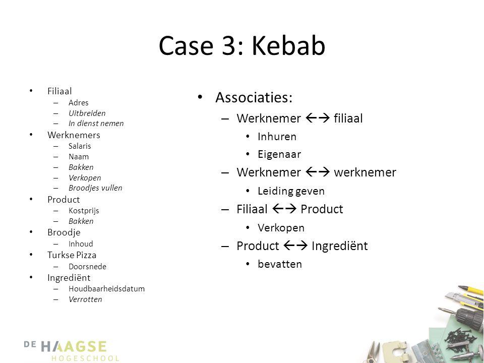 Case 3: Kebab • Filiaal – Adres – Uitbreiden – In dienst nemen • Werknemers – Salaris – Naam – Bakken – Verkopen – Broodjes vullen • Product – Kostprijs – Bakken • Broodje – Inhoud • Turkse Pizza – Doorsnede • Ingrediënt – Houdbaarheidsdatum – Verrotten • Associaties: – Werknemer  filiaal • Inhuren • Eigenaar – Werknemer  werknemer • Leiding geven – Filiaal  Product • Verkopen – Product  Ingrediënt • bevatten