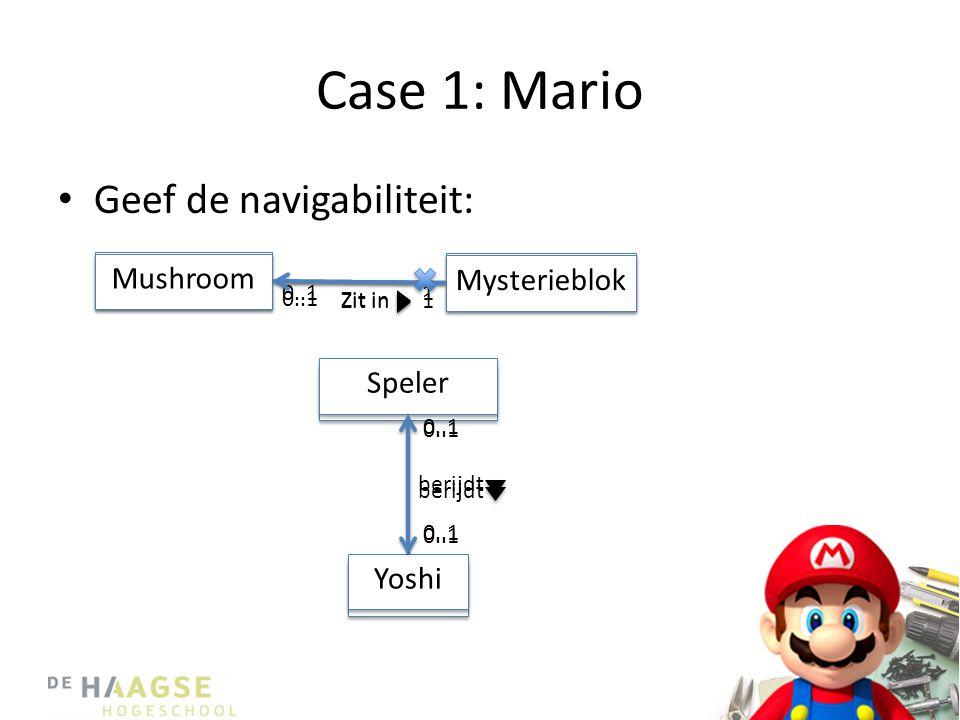 Case 1: Mario • Geef de navigabiliteit: Mysterieblok Mushroom Zit in Yoshi Speler berijdt 0..1 1 Mysterieblok Mushroom Zit in Yoshi Speler berijdt 0..