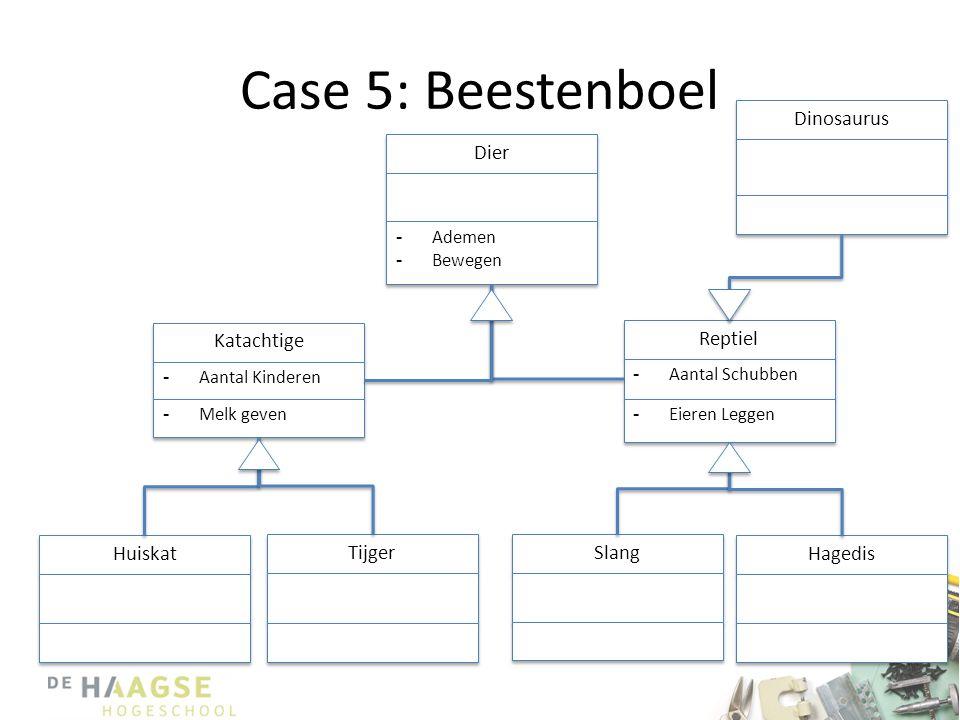 Case 5: Beestenboel Huiskat Tijger Slang Hagedis Katachtige -Aantal Kinderen -Melk geven Reptiel -Aantal Schubben -Eieren Leggen Dier -Ademen -Bewegen -Ademen -Bewegen Dinosaurus