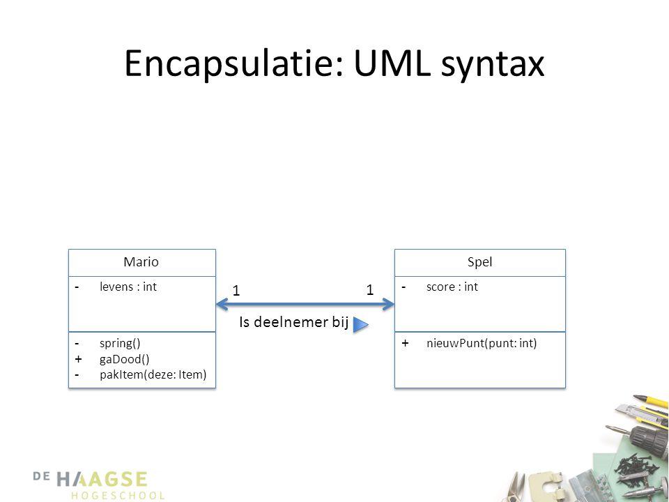 Encapsulatie: UML syntax Mario -levens : int -spring() +gaDood() -pakItem(deze: Item) -spring() +gaDood() -pakItem(deze: Item) Spel -score : int +nieuwPunt(punt: int) 1 1 Is deelnemer bij