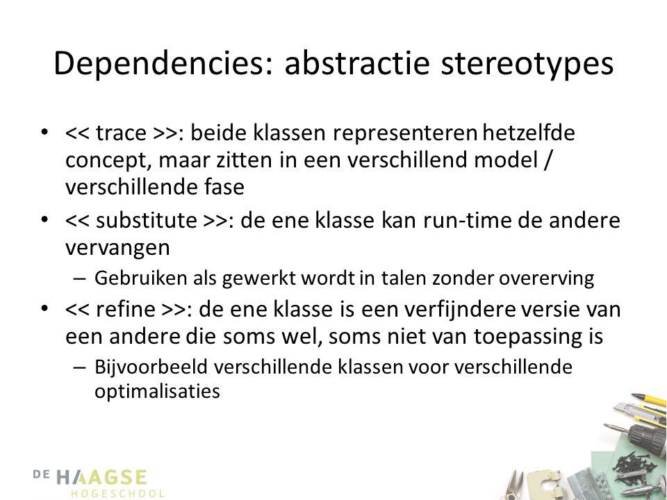 Dependencies: abstractie stereotypes • >: beide klassen representeren hetzelfde concept, maar zitten in een verschillend model / verschillende fase • >: de ene klasse kan run-time de andere vervangen – Gebruiken als gewerkt wordt in talen zonder overerving • >: de ene klasse is een verfijndere versie van een andere die soms wel, soms niet van toepassing is – Bijvoorbeeld verschillende klassen voor verschillende optimalisaties