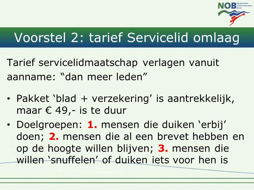 Voorstel 2: tarief Servicelid omlaag Tarief servicelidmaatschap verlagen vanuit aanname: dan meer leden • Pakket 'blad + verzekering' is aantrekkelijk, maar € 49,- is te duur • Doelgroepen: 1.
