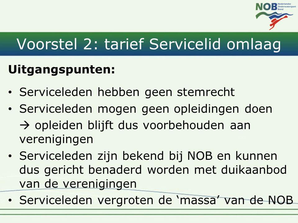 Voorstel 2: tarief Servicelid omlaag Uitgangspunten: • Serviceleden hebben geen stemrecht • Serviceleden mogen geen opleidingen doen  opleiden blijft