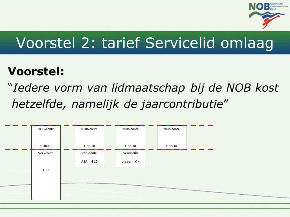 """Voorstel 2: tarief Servicelid omlaag Voorstel: """"Iedere vorm van lidmaatschap bij de NOB kost hetzelfde, namelijk de jaarcontributie"""" NOB-contr. € 38,1"""