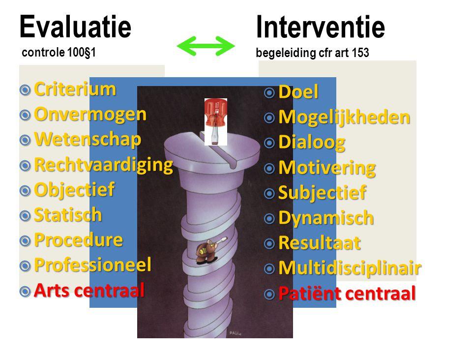 Evaluatie controle 100§1 Interventie begeleiding cfr art 153  Doel  Mogelijkheden  Dialoog  Motivering  Subjectief  Dynamisch  Resultaat  Mult