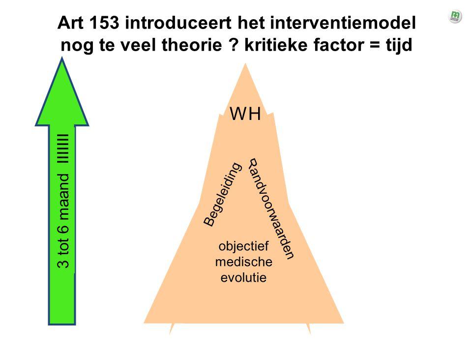 objectief medische evolutie Randvoorwaarden Art 153 introduceert het interventiemodel nog te veel theorie ? kritieke factor = tijd WH Begeleiding 3 to