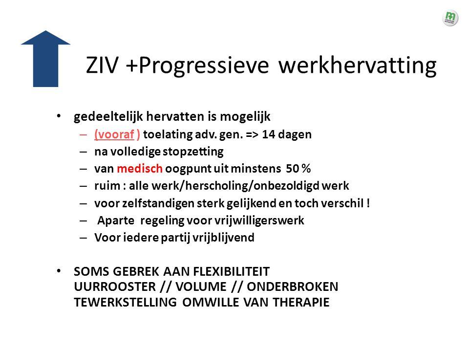 ZIV +Progressieve werkhervatting • gedeeltelijk hervatten is mogelijk – (vooraf ) toelating adv. gen. => 14 dagen – na volledige stopzetting – van med