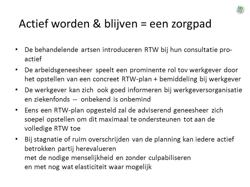 Actief worden & blijven = een zorgpad • De behandelende artsen introduceren RTW bij hun consultatie pro- actief • De arbeidsgeneesheer speelt een prom