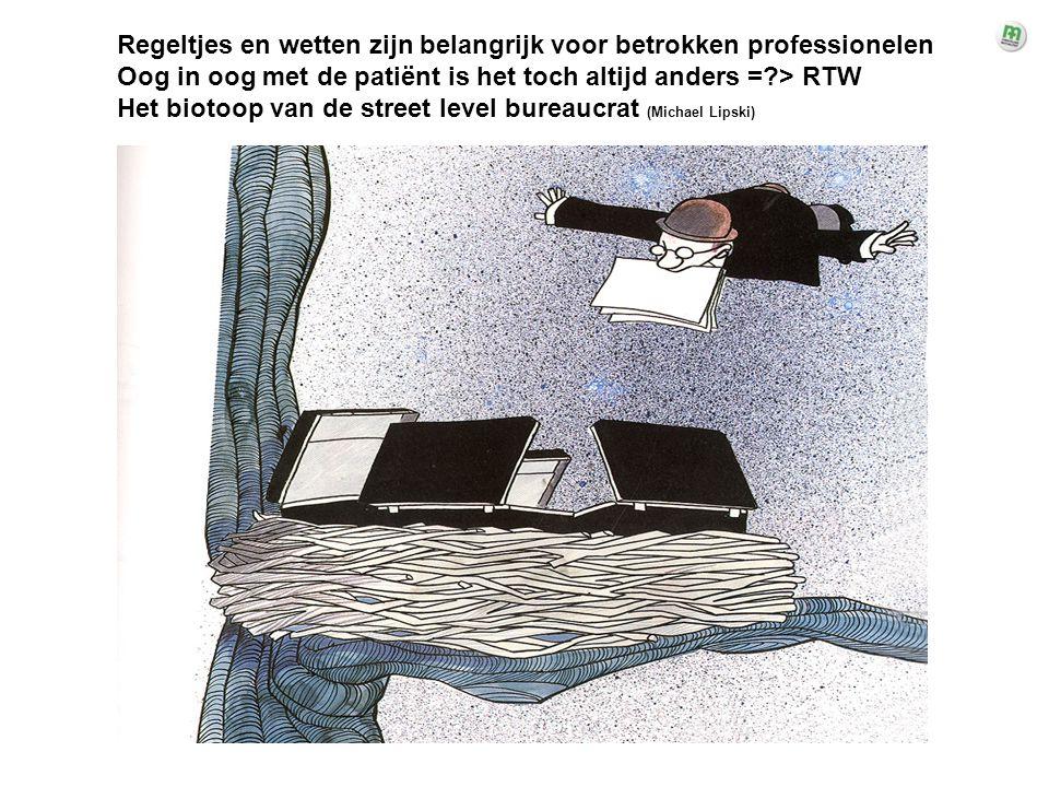 Regeltjes en wetten zijn belangrijk voor betrokken professionelen Oog in oog met de patiënt is het toch altijd anders =?> RTW Het biotoop van de stree